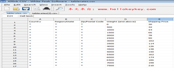 magento table tates表运费示例